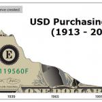 Ron Paul On Senator Rand Paul's Reintroduction of Audit the Fed